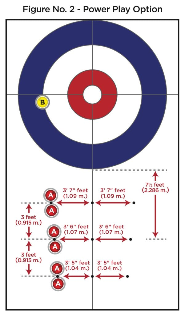 how to keep score in curling