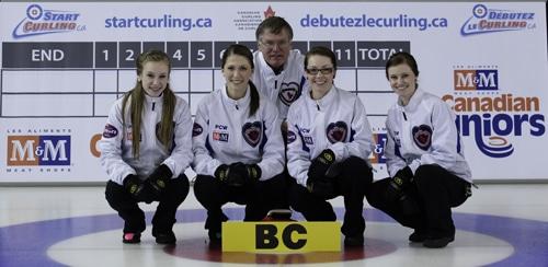 BC-girls-team-for-web