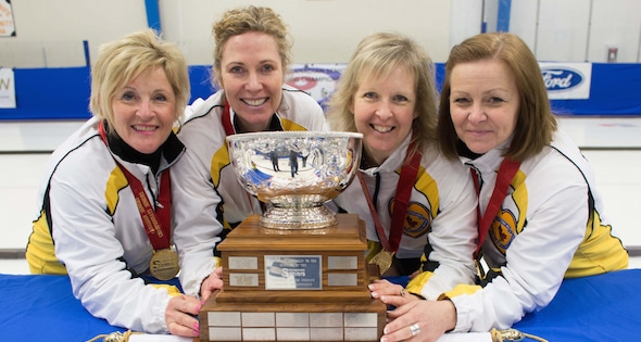 2014 Canadian Seniors